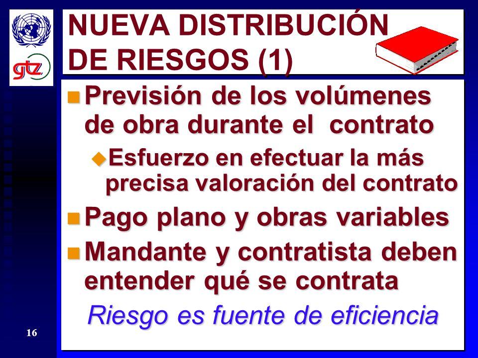 NUEVA DISTRIBUCIÓN DE RIESGOS (1)