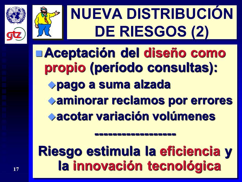 NUEVA DISTRIBUCIÓN DE RIESGOS (2)