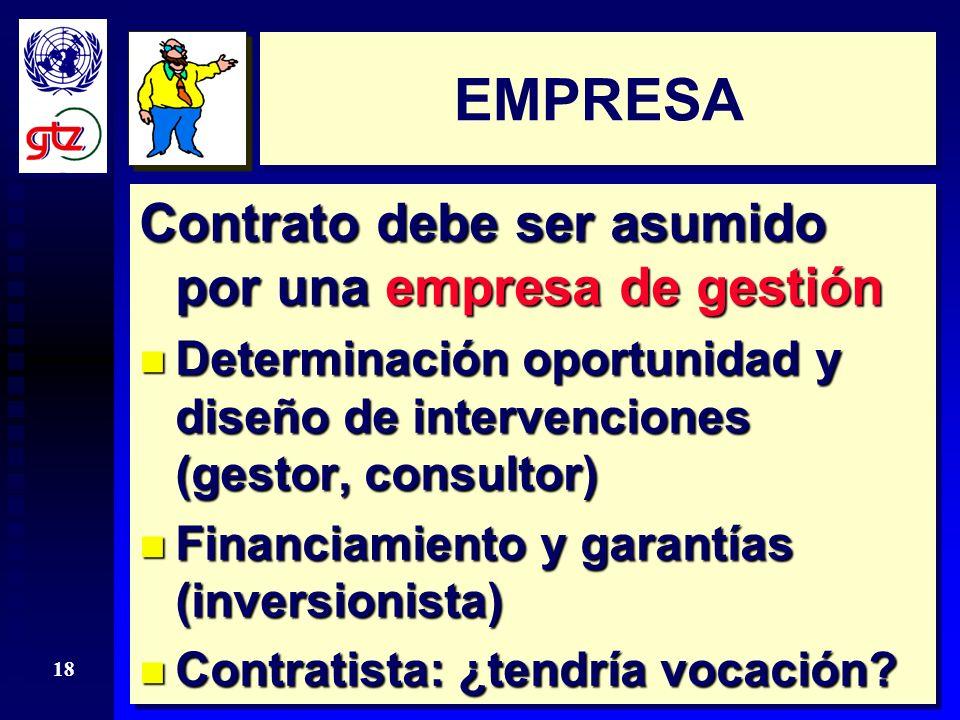 EMPRESA Contrato debe ser asumido por una empresa de gestión