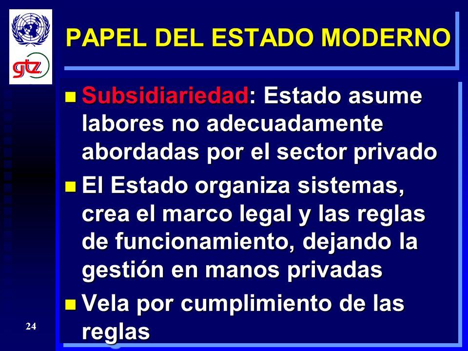 PAPEL DEL ESTADO MODERNO