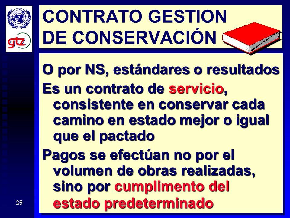 CONTRATO GESTION DE CONSERVACIÓN