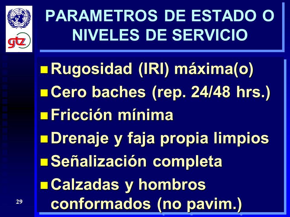 PARAMETROS DE ESTADO O NIVELES DE SERVICIO