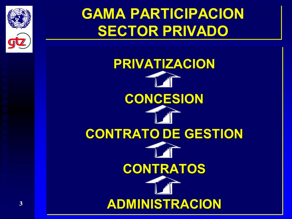 GAMA PARTICIPACION SECTOR PRIVADO