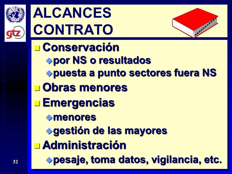 ALCANCES CONTRATO Conservación Obras menores Emergencias