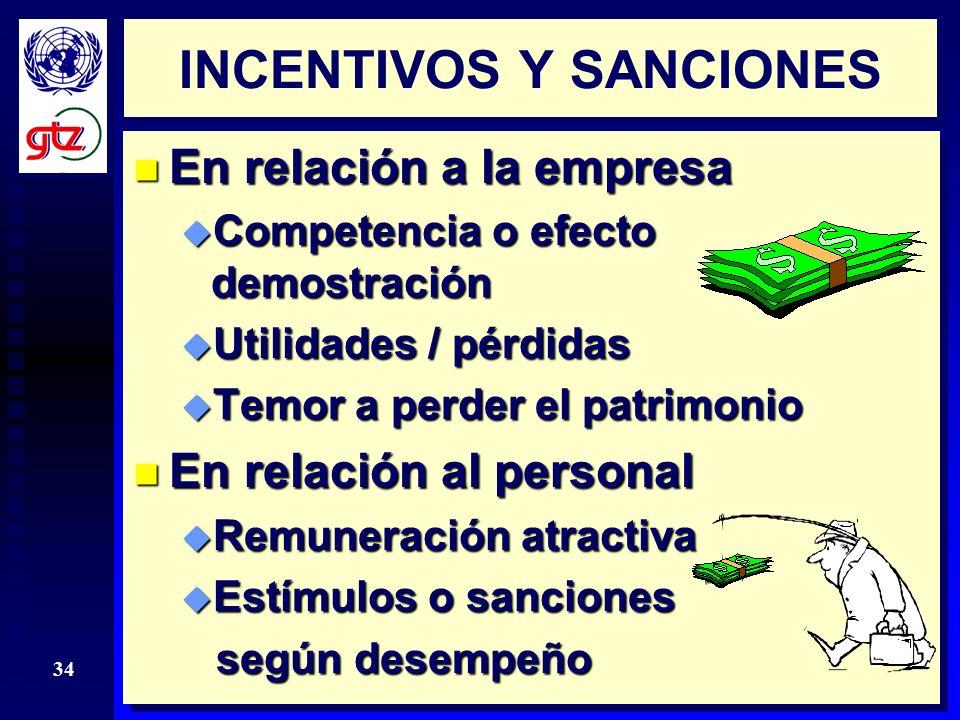 INCENTIVOS Y SANCIONES