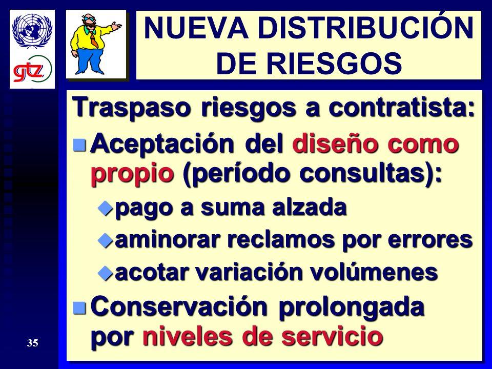 NUEVA DISTRIBUCIÓN DE RIESGOS