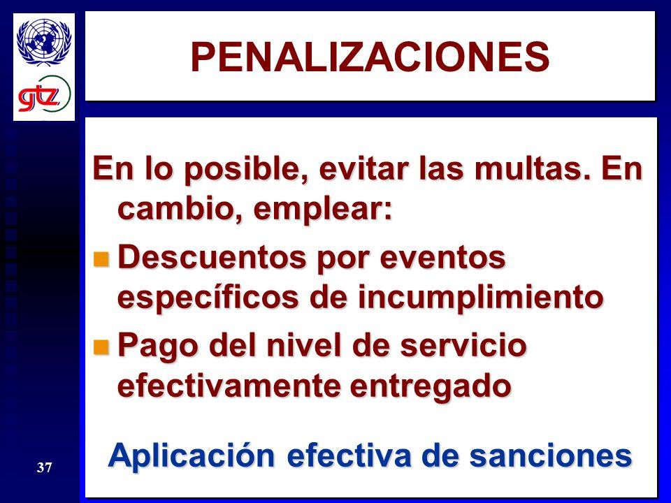 Aplicación efectiva de sanciones