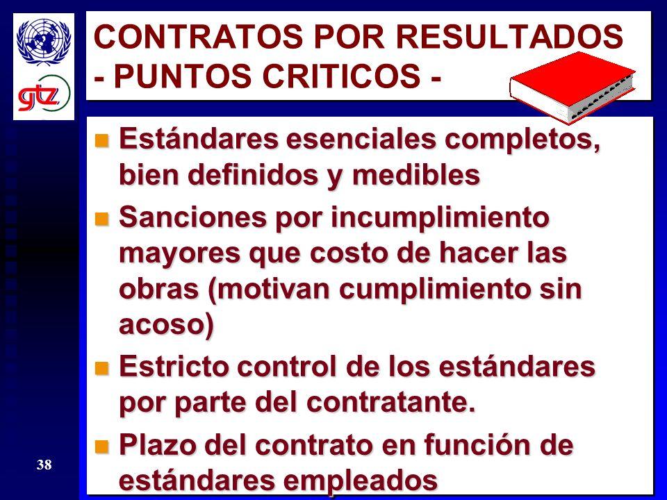 CONTRATOS POR RESULTADOS - PUNTOS CRITICOS -