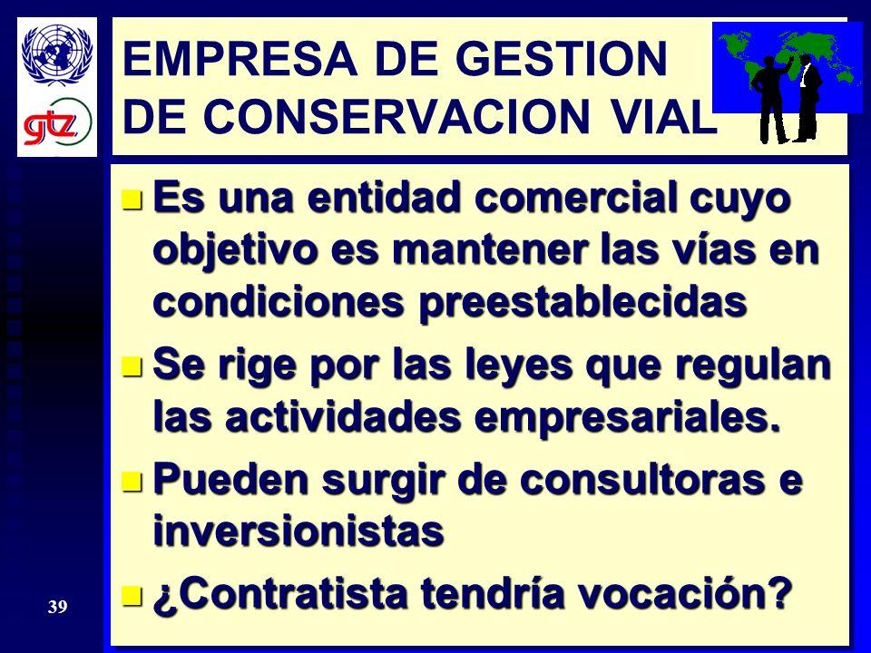 EMPRESA DE GESTION DE CONSERVACION VIAL
