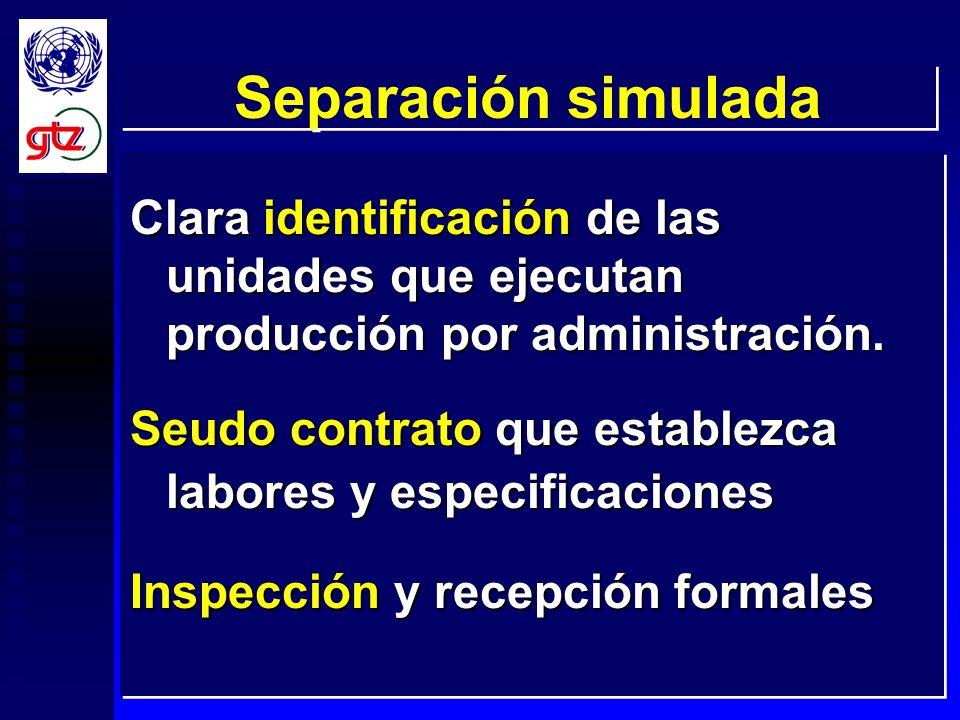 Separación simulada Clara identificación de las unidades que ejecutan producción por administración.