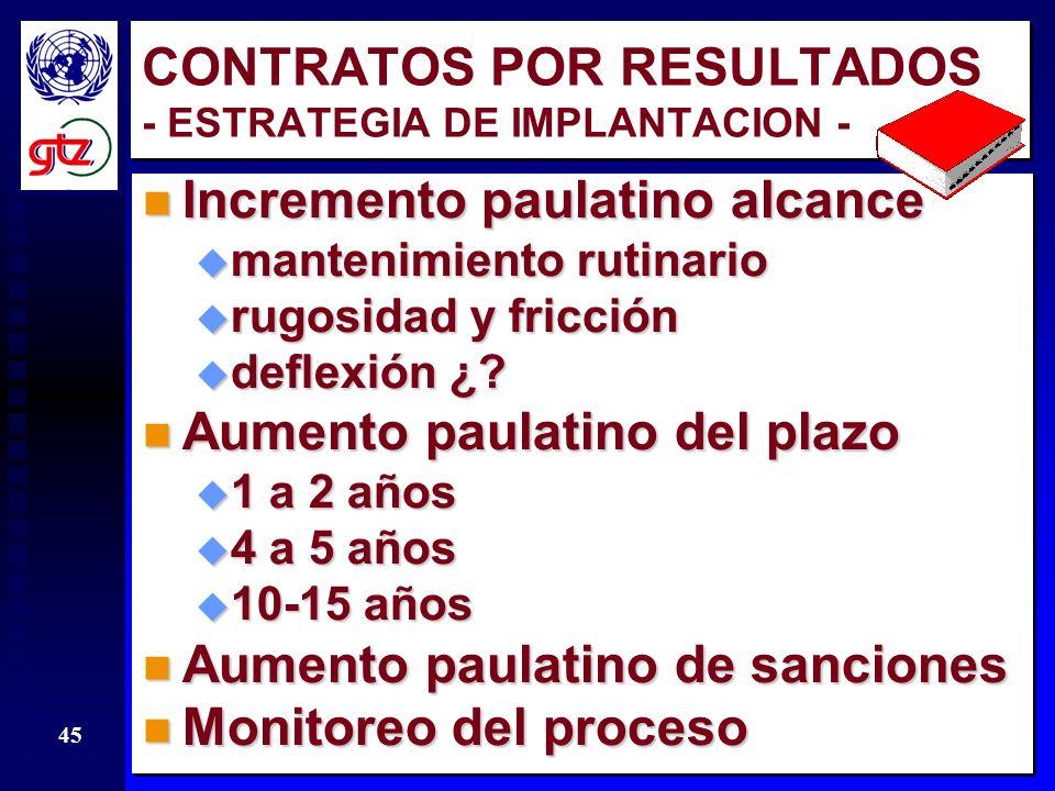 CONTRATOS POR RESULTADOS - ESTRATEGIA DE IMPLANTACION -