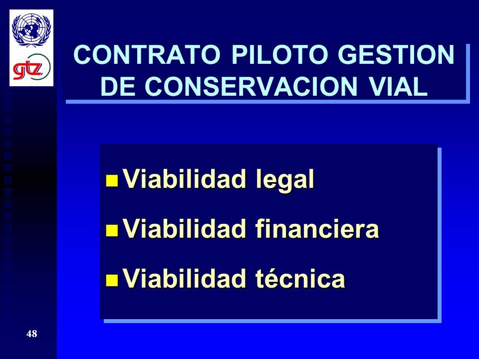 CONTRATO PILOTO GESTION DE CONSERVACION VIAL