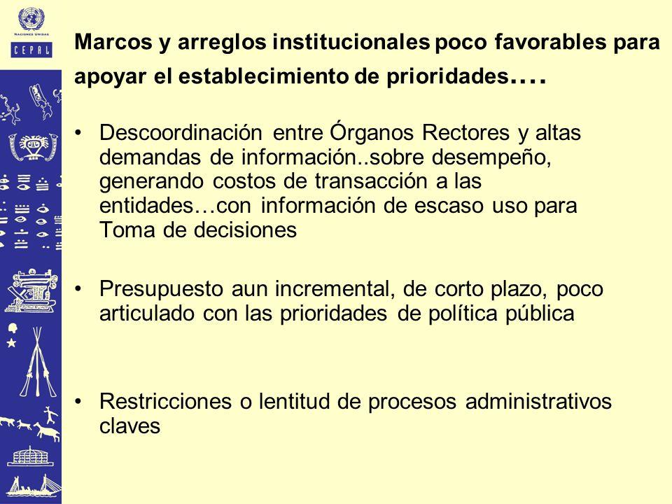 Restricciones o lentitud de procesos administrativos claves