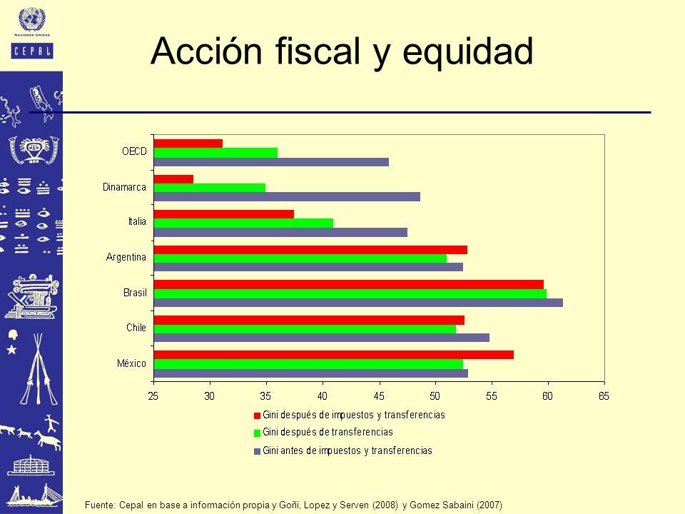 Acción fiscal y equidad