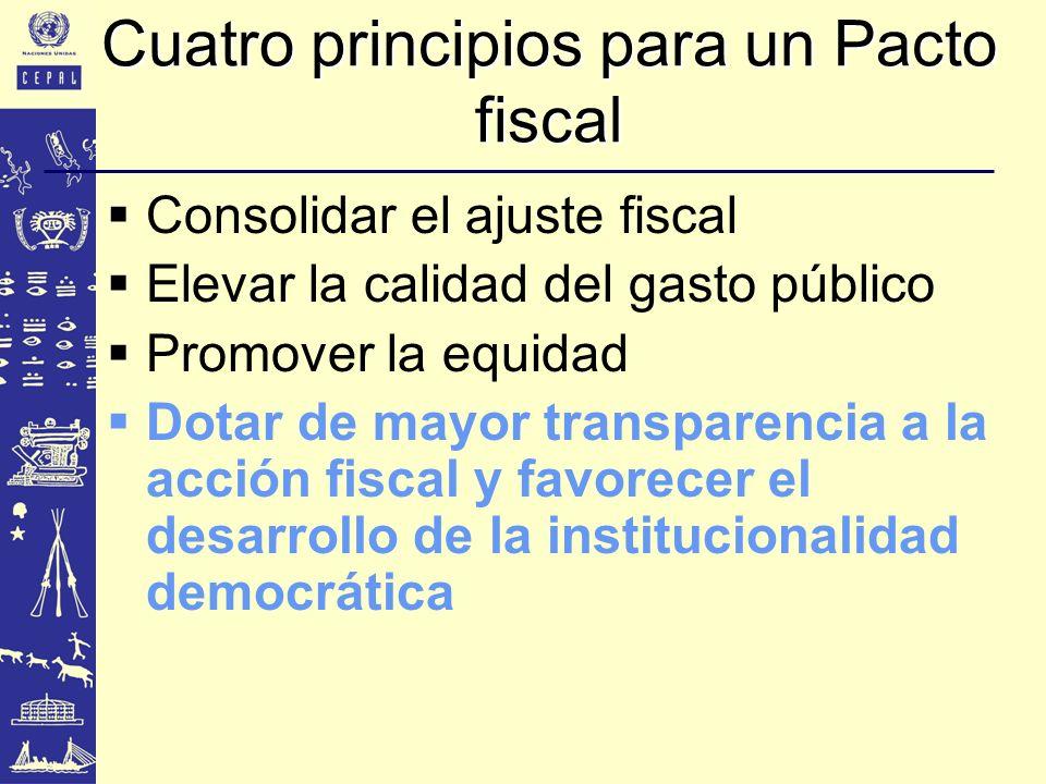 Cuatro principios para un Pacto fiscal
