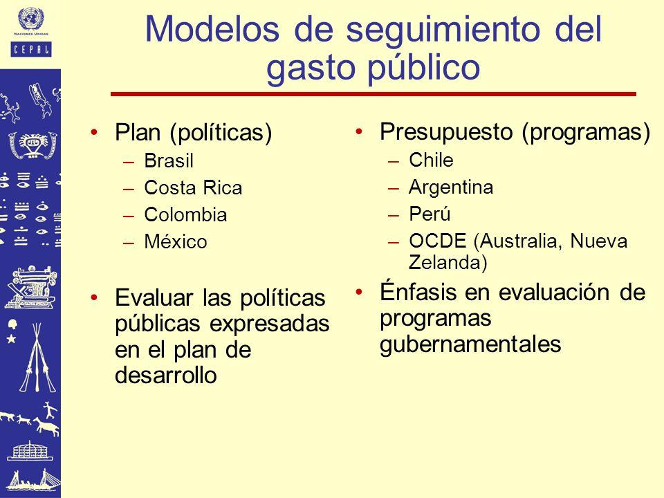 Modelos de seguimiento del gasto público