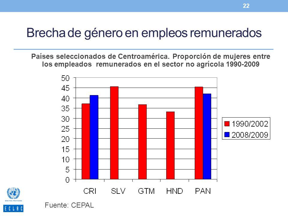 Brecha de género en empleos remunerados