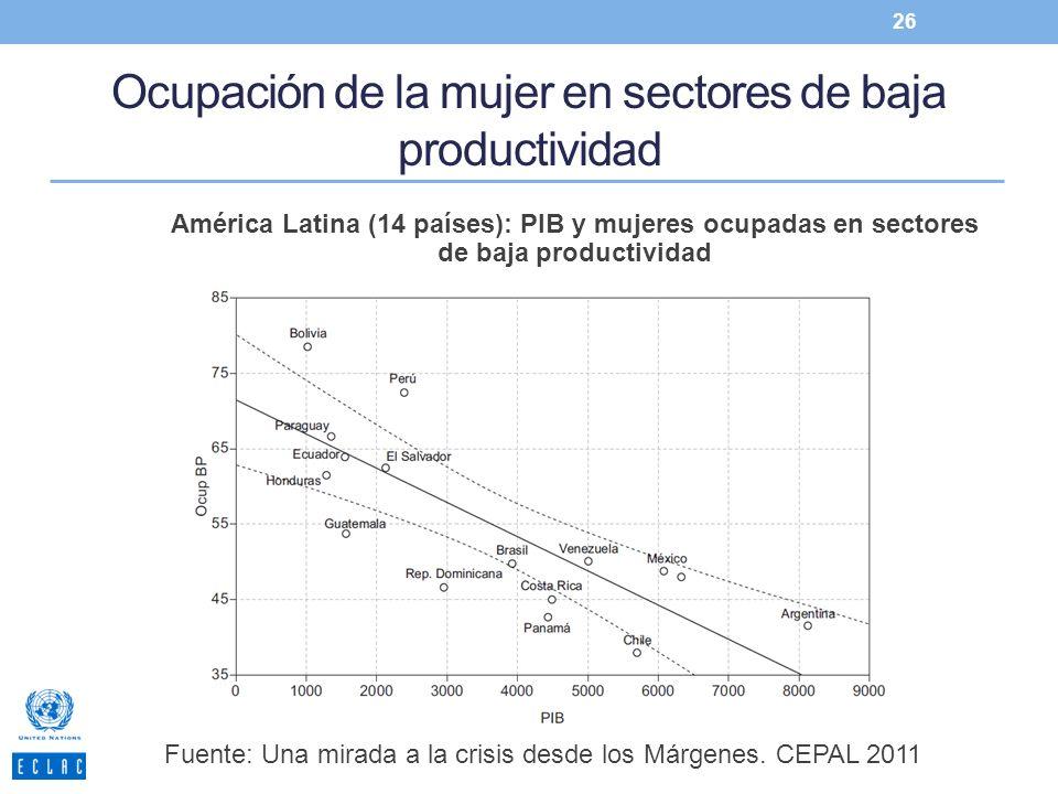 Ocupación de la mujer en sectores de baja productividad