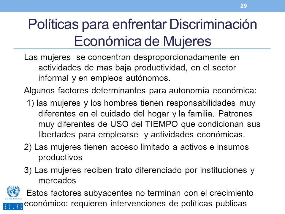 Políticas para enfrentar Discriminación Económica de Mujeres