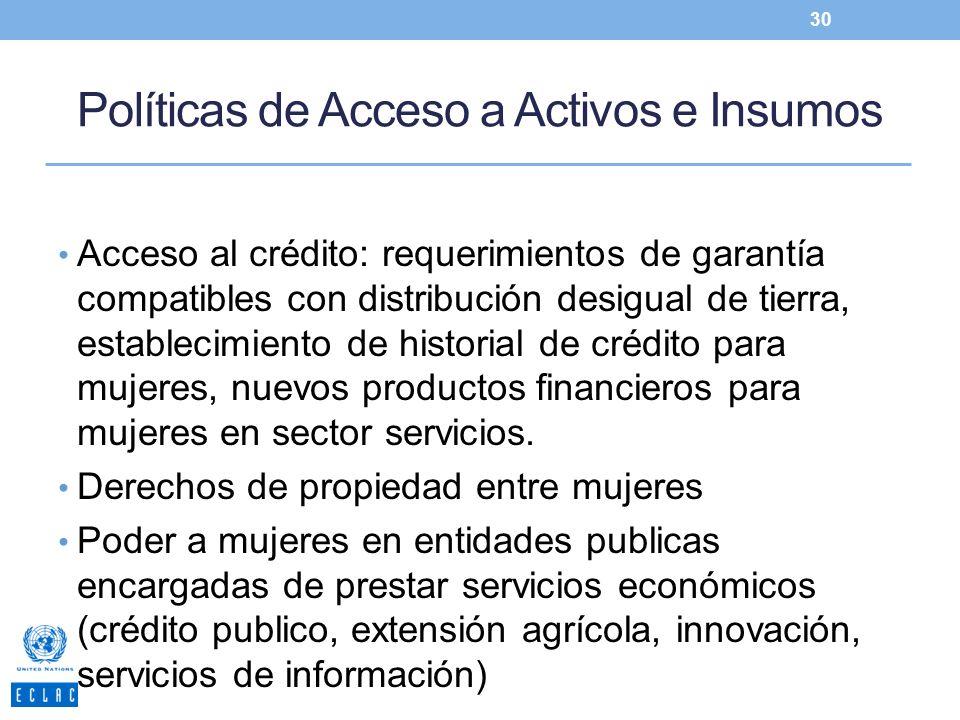 Políticas de Acceso a Activos e Insumos