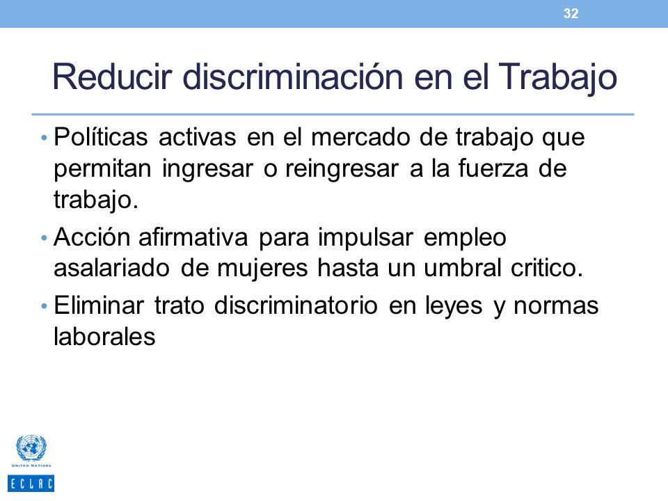 Reducir discriminación en el Trabajo