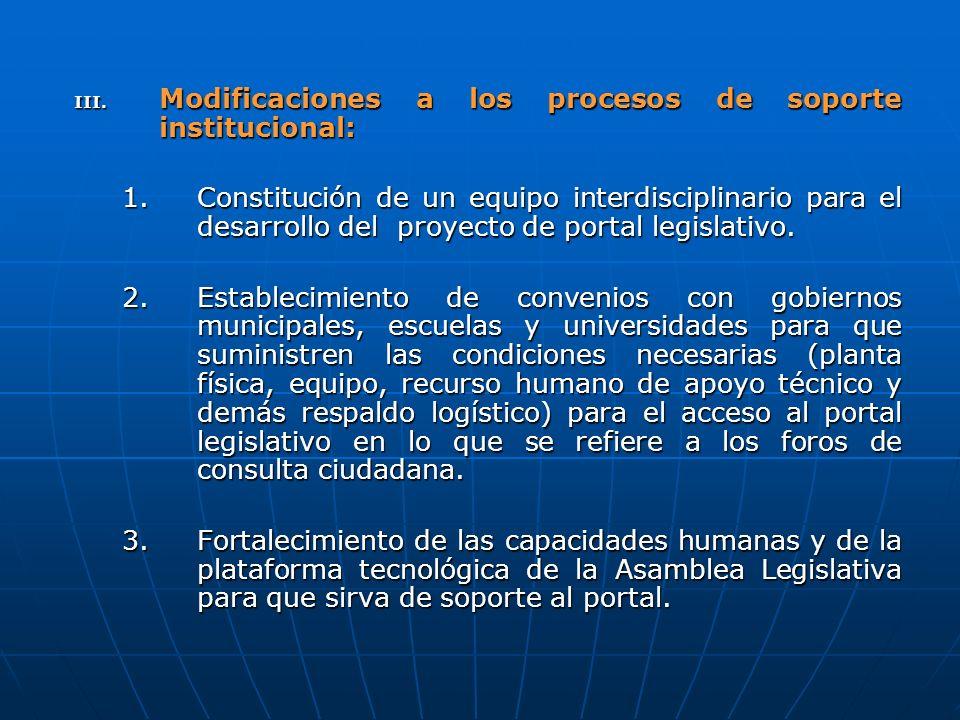 Modificaciones a los procesos de soporte institucional: