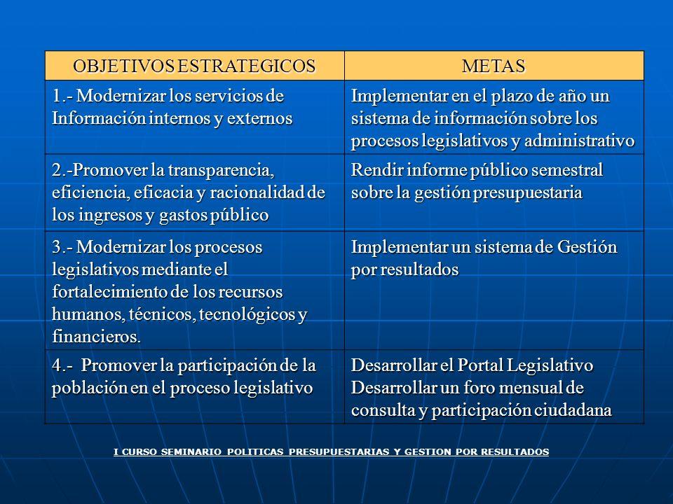 I CURSO SEMINARIO POLITICAS PRESUPUESTARIAS Y GESTION POR RESULTADOS