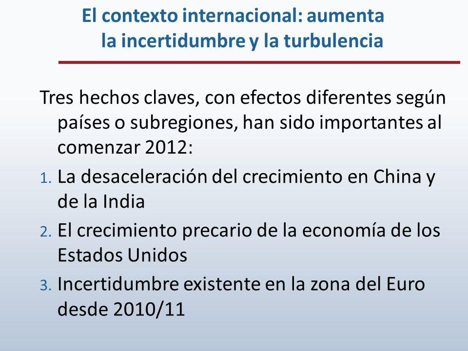 El contexto internacional: aumenta la incertidumbre y la turbulencia
