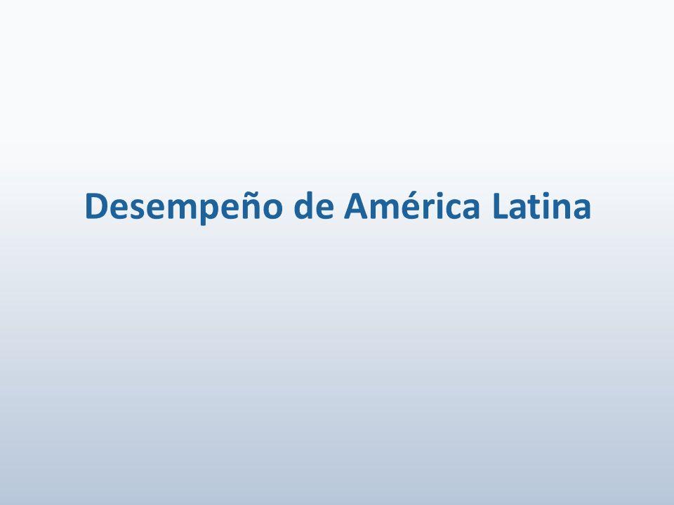 Desempeño de América Latina