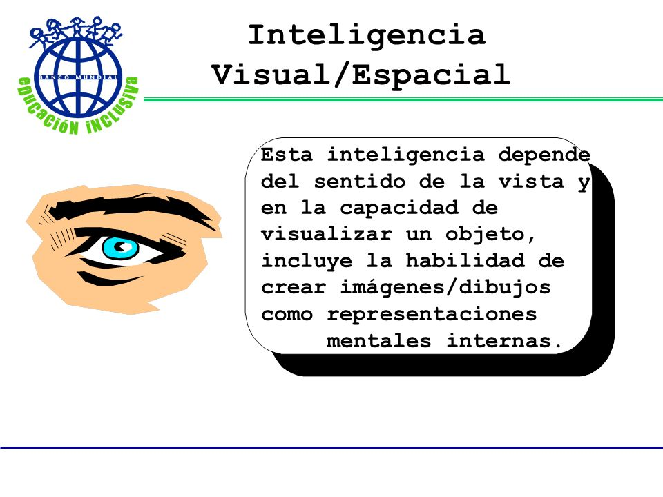 Inteligencia Visual/Espacial