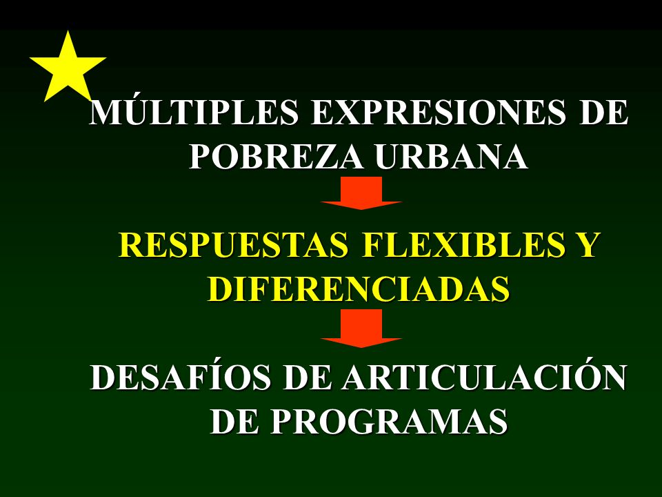 MÚLTIPLES EXPRESIONES DE POBREZA URBANA