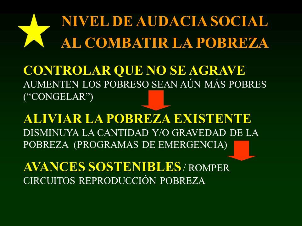 NIVEL DE AUDACIA SOCIAL