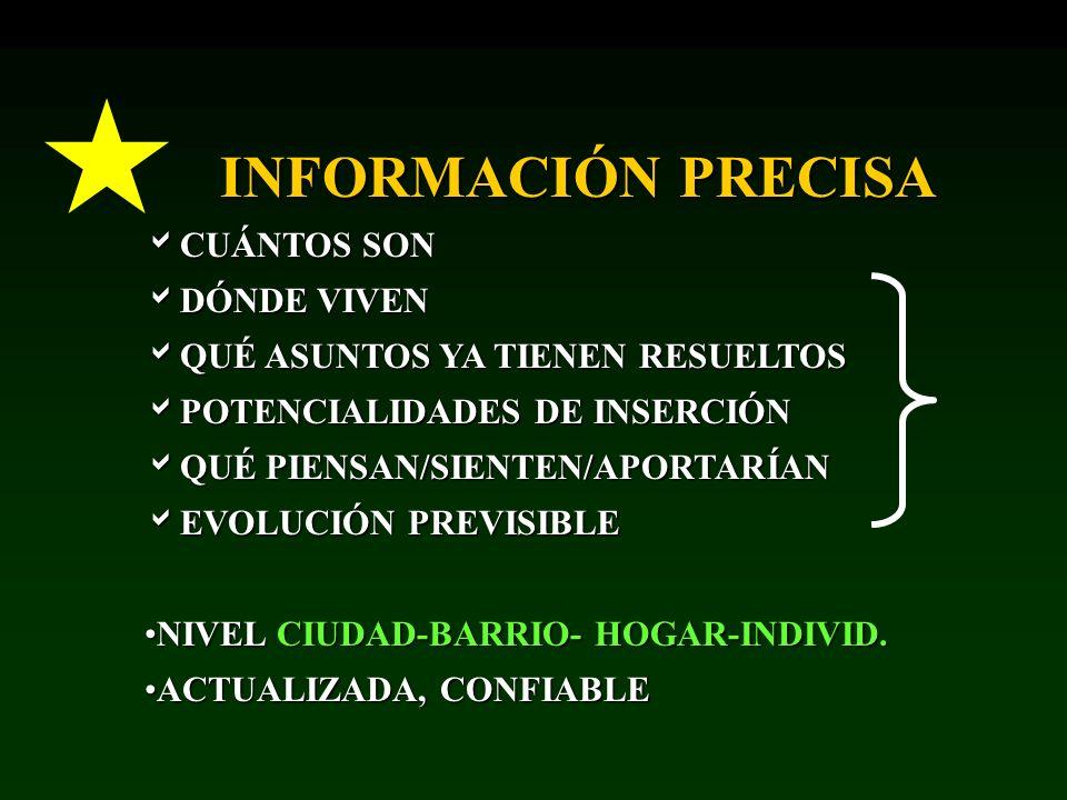 INFORMACIÓN PRECISA CUÁNTOS SON DÓNDE VIVEN