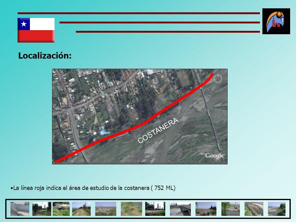Localización: COSTANERA
