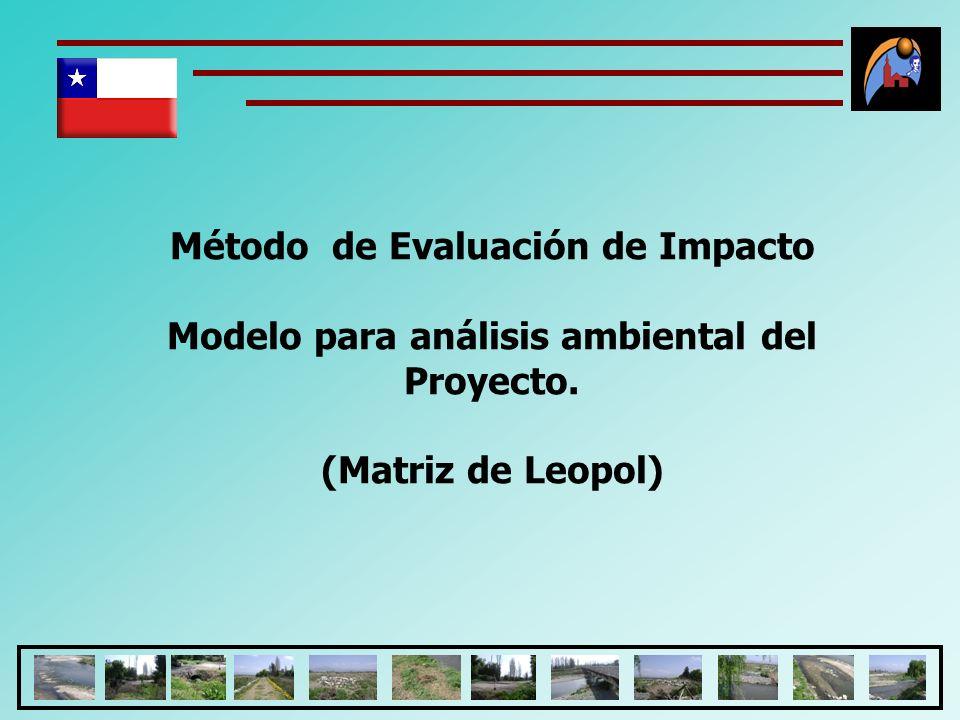 Método de Evaluación de Impacto