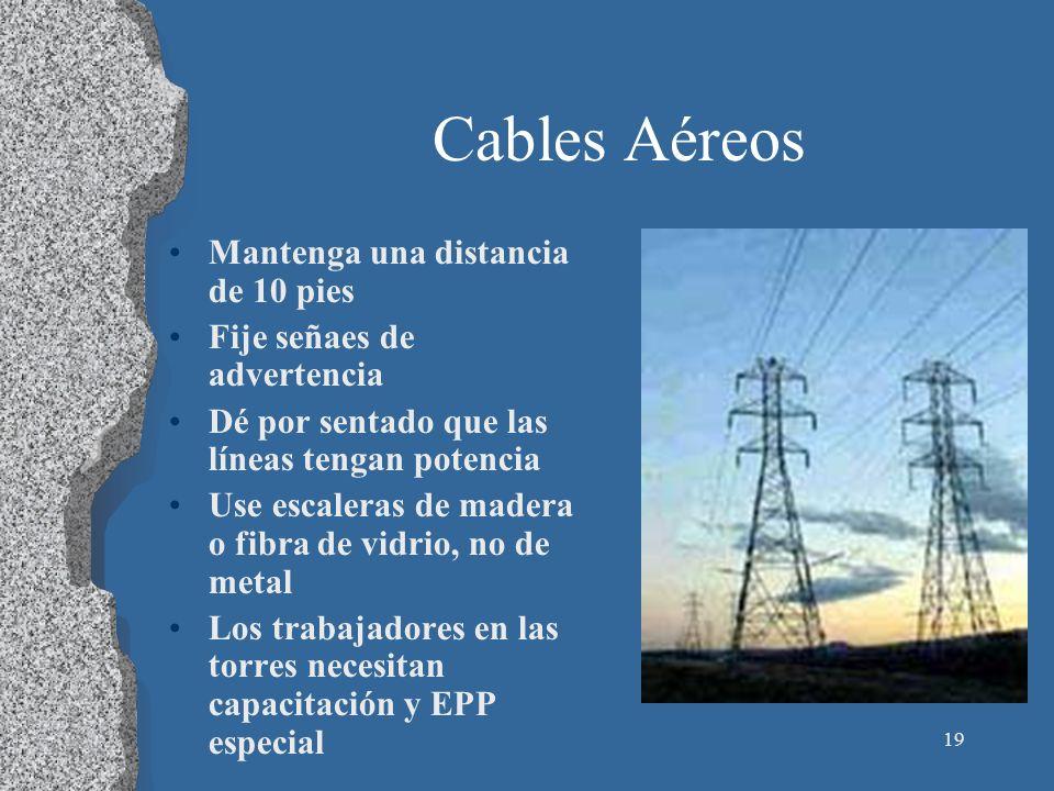Cables Aéreos Mantenga una distancia de 10 pies