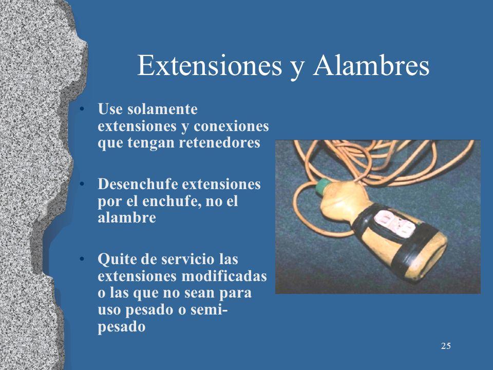 Extensiones y Alambres