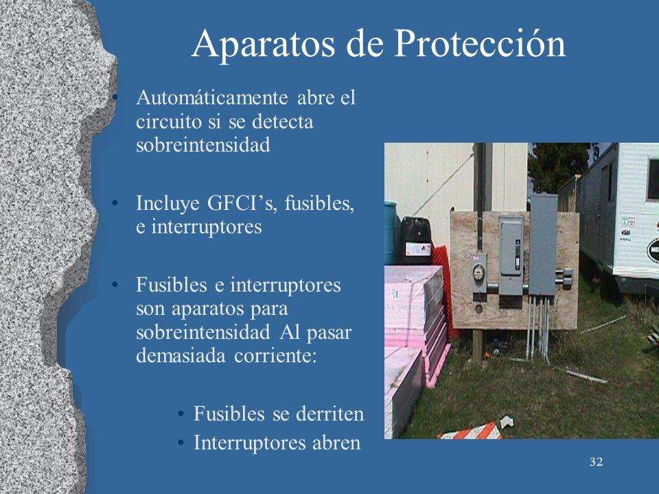 Aparatos de Protección
