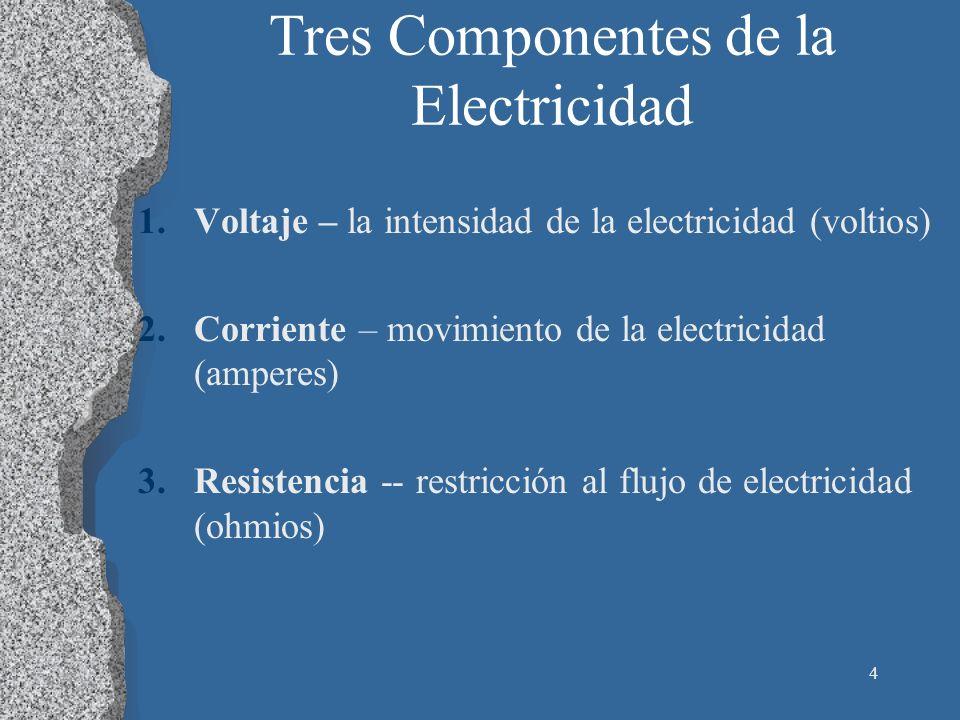Tres Componentes de la Electricidad