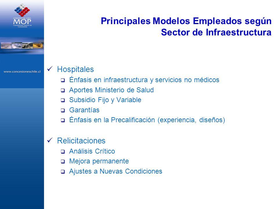 Principales Modelos Empleados según Sector de Infraestructura
