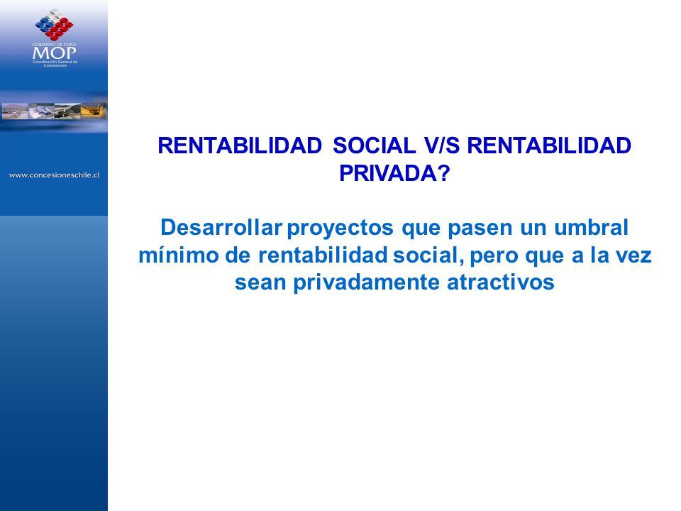 RENTABILIDAD SOCIAL V/S RENTABILIDAD PRIVADA