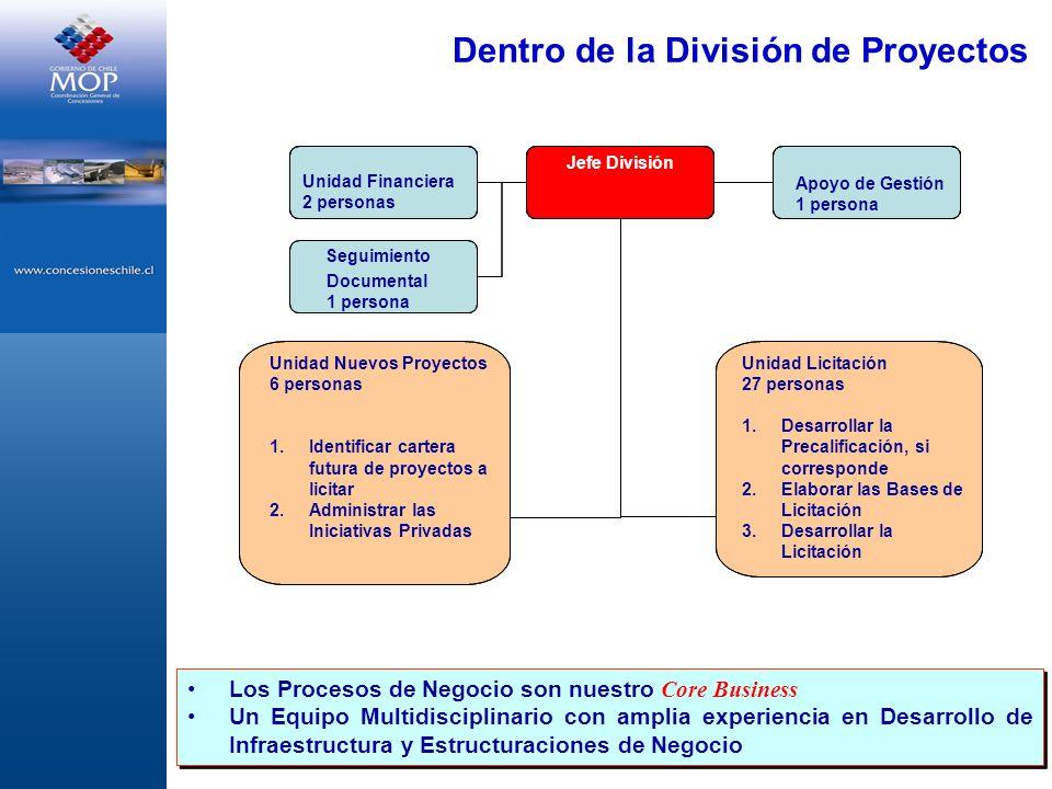 Dentro de la División de Proyectos