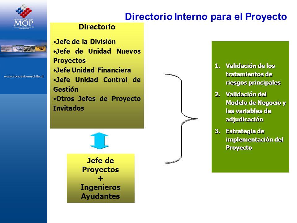 Directorio Interno para el Proyecto