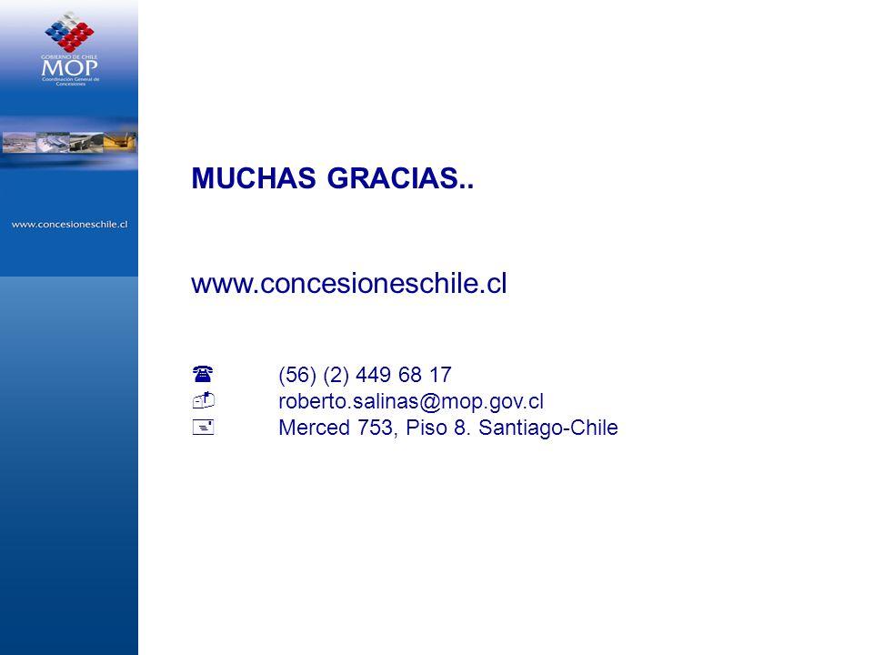 MUCHAS GRACIAS.. www.concesioneschile.cl  (56) (2) 449 68 17