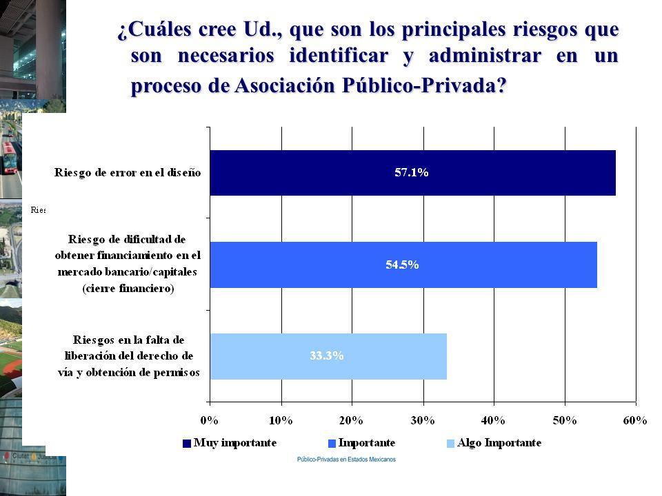 ¿Cuáles cree Ud., que son los principales riesgos que son necesarios identificar y administrar en un proceso de Asociación Público-Privada