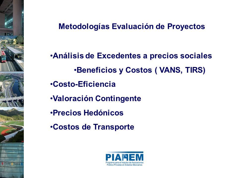 Metodologías Evaluación de Proyectos