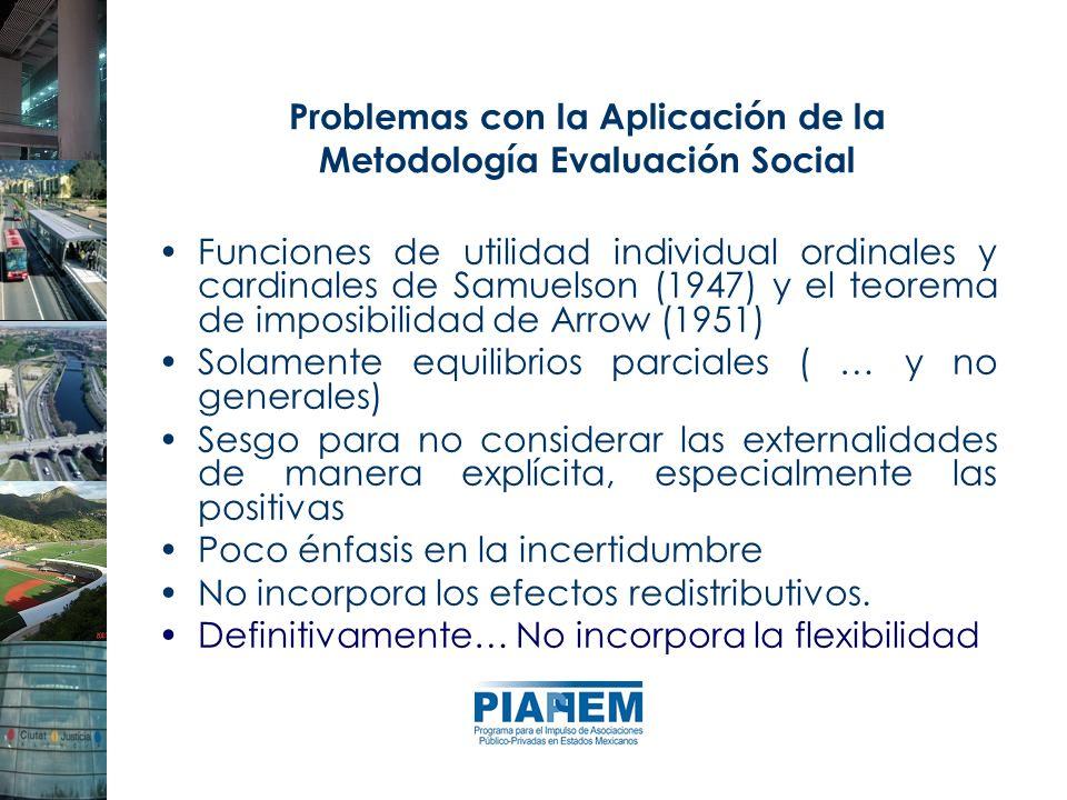 Problemas con la Aplicación de la Metodología Evaluación Social