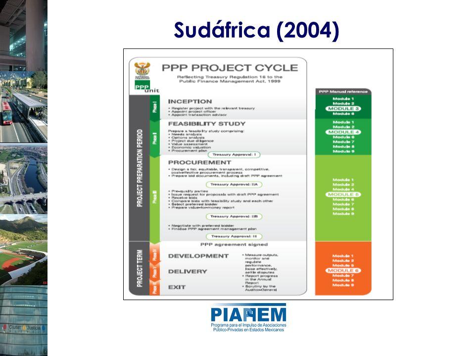 Sudáfrica (2004)