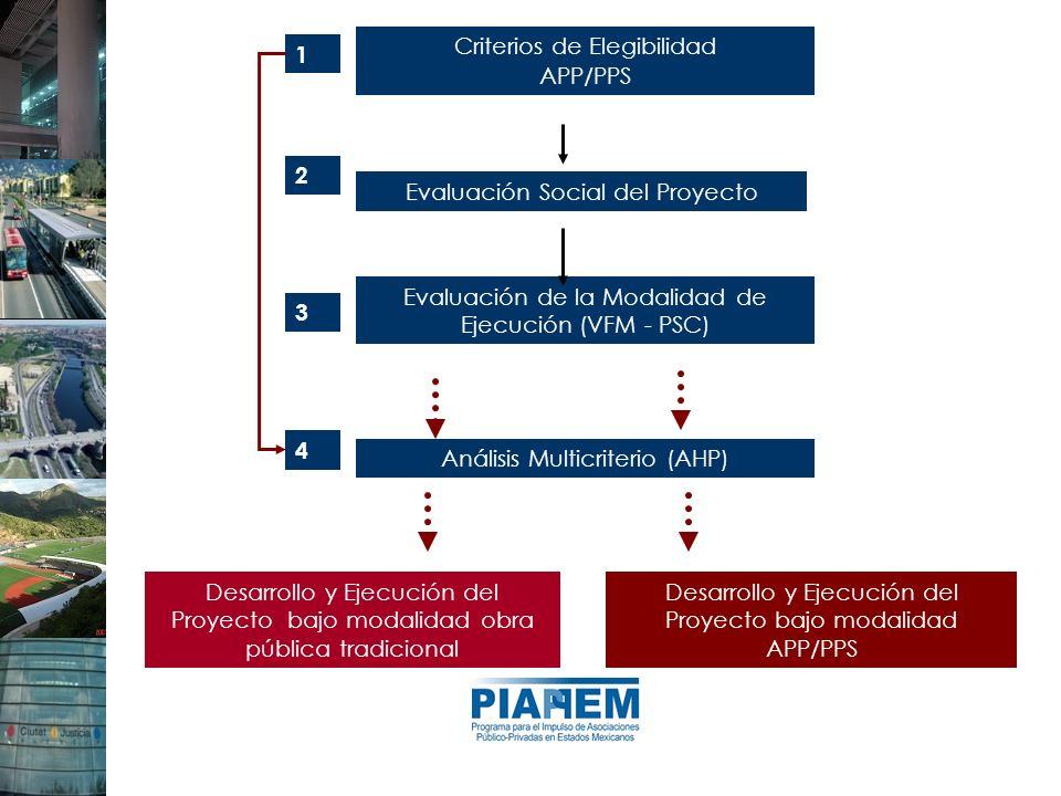 Criterios de Elegibilidad APP/PPS 1