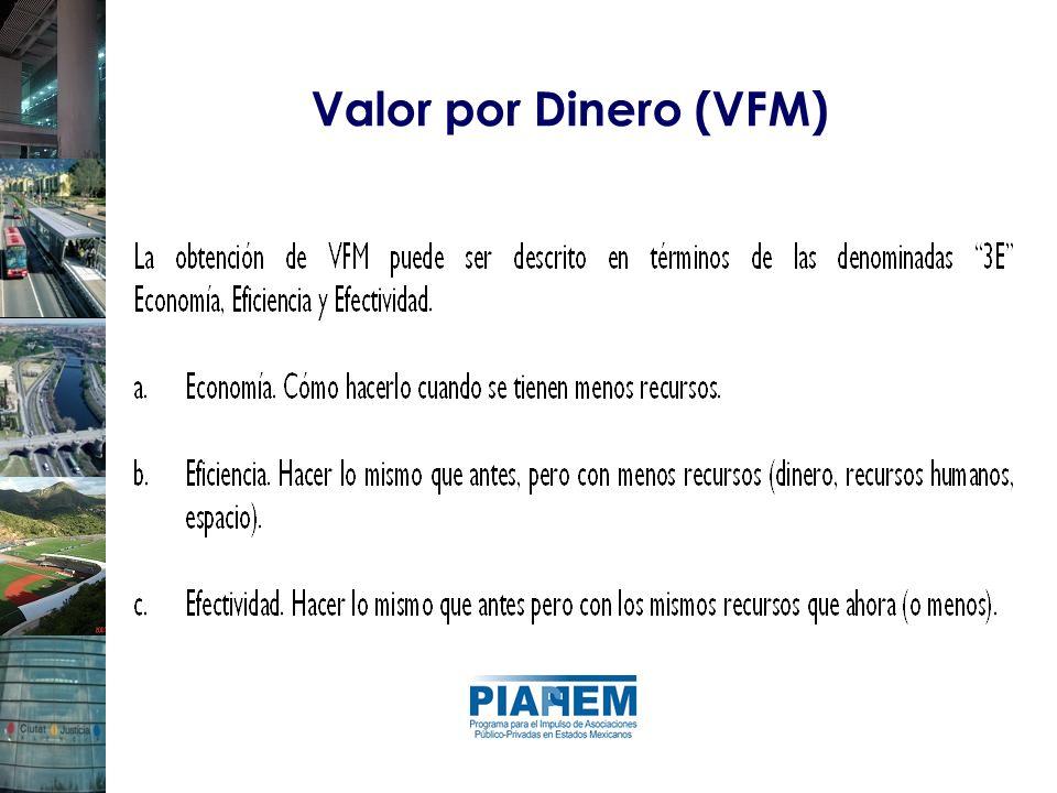Valor por Dinero (VFM)